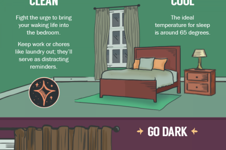 The Ultimate Bedroom Optimization Guide Infographic