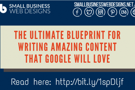 The Ultimate Blueprint for Writing Amazing Content That Google Will Love Infographic