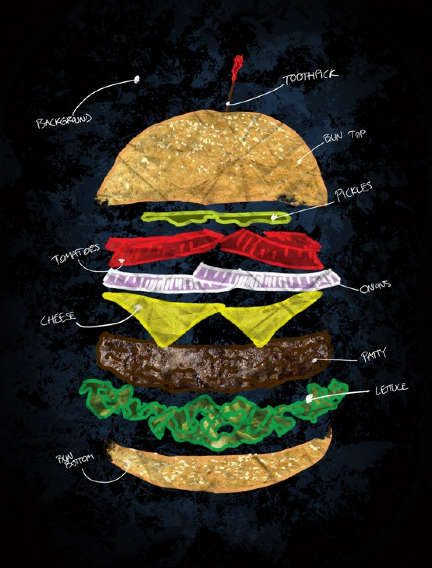The Ultimate Cheeseburger Infographic