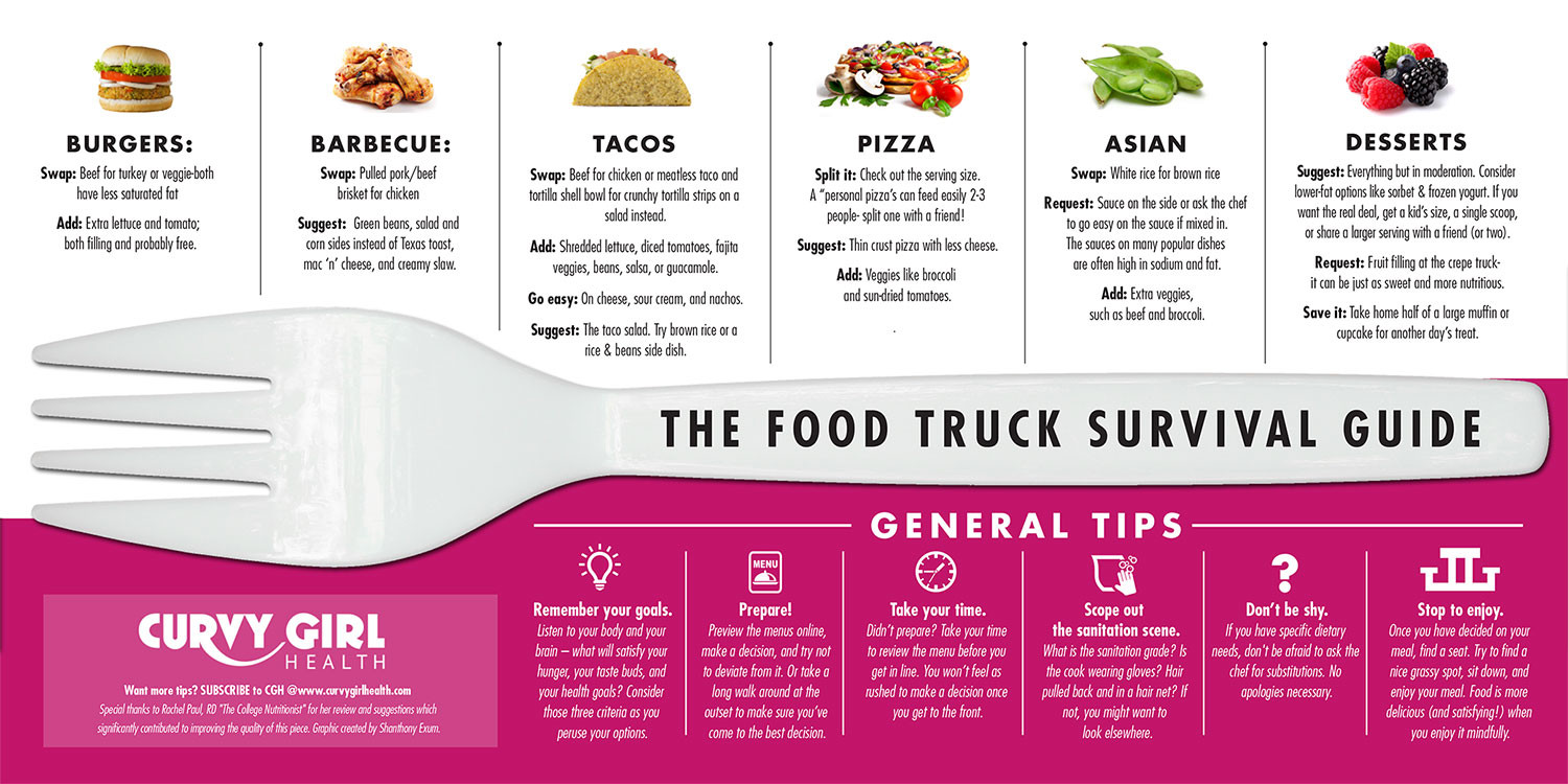 The Food Truck Survival Guide Infographic