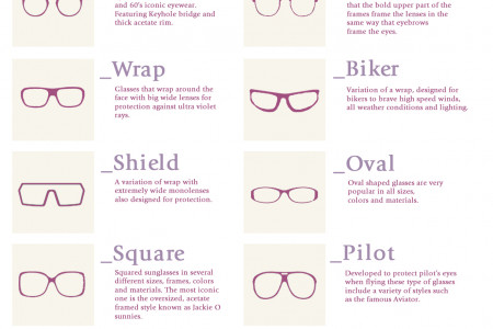 The ultimate GLASSES vocabulary Infographic