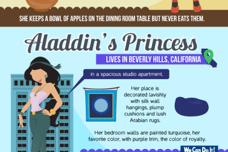 The Ultimate Guide to Finding Apartment for the Modern Princess Infographic