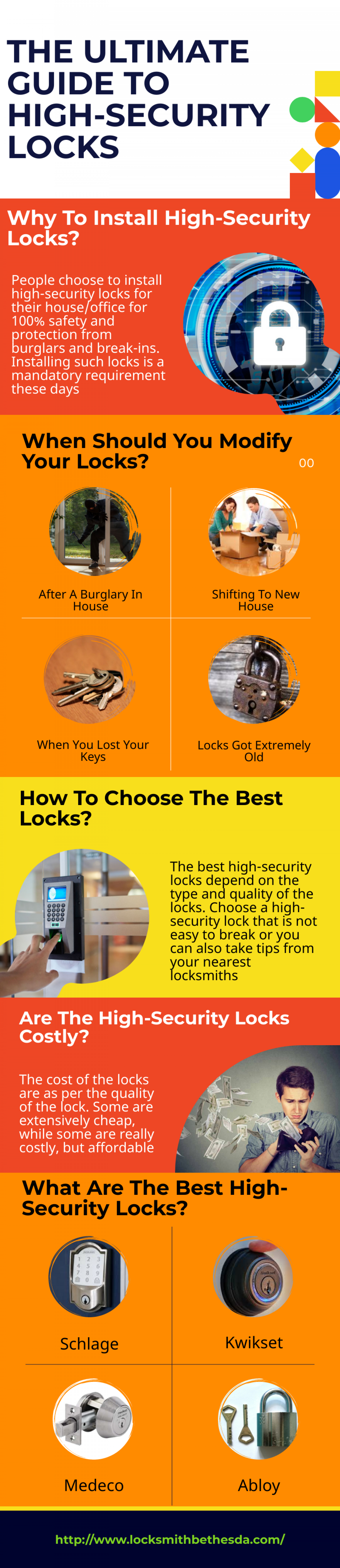 THE ULTIMATE GUIDE TO HIGH-SECURITY LOCKS Infographic