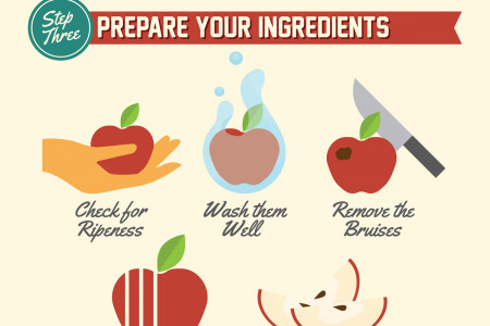 The Ultimate Guide to Infusing Your Drinks Infographic