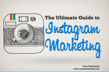 The Ultimate Guide to Instagram Marketing Infographic