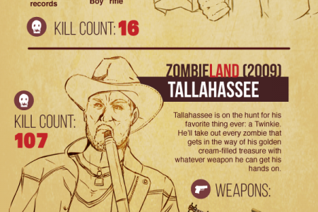 The Ultimate Guide to Killing Zombies Infographic