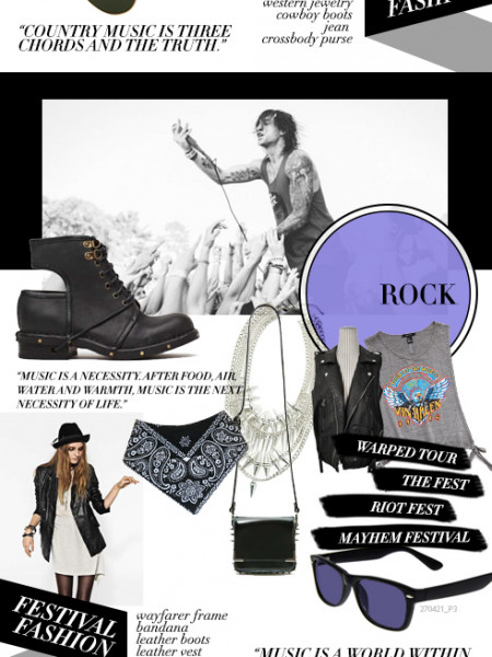 Ultimate Guide to Festival Fashion Essentials Infographic
