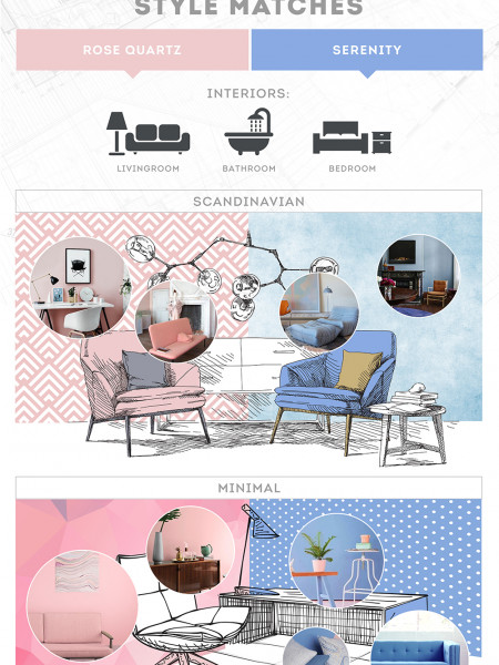 The Ultimate Guide to PANTONE 2016 Colors in Your Home Infographic