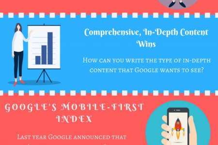 The Ultimate Guide to SEO in 2018 Infographic