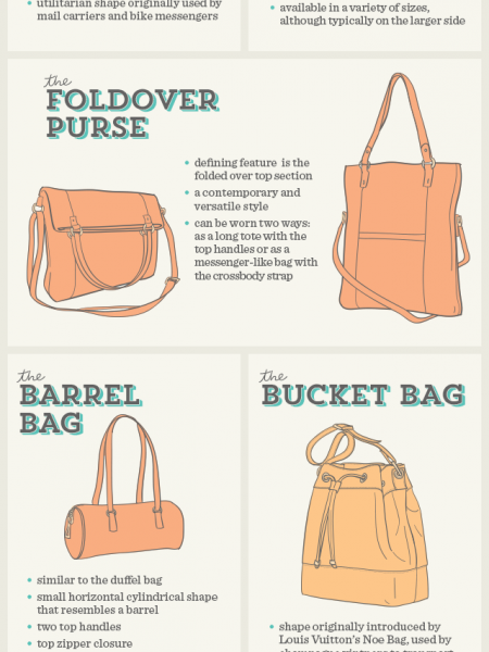The Handbag Infographic