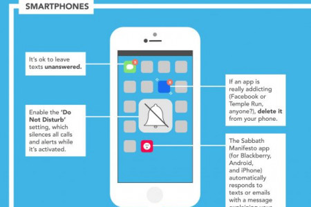 The Ultimate Guide to Unplugging Infographic
