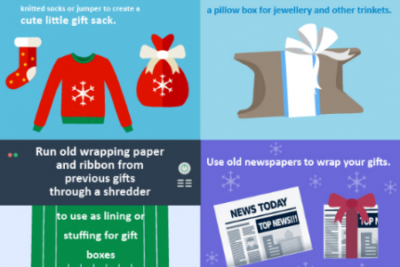 The Ultimate Guide to Wrapping, Packing and Sending Christmas Presents Infographic
