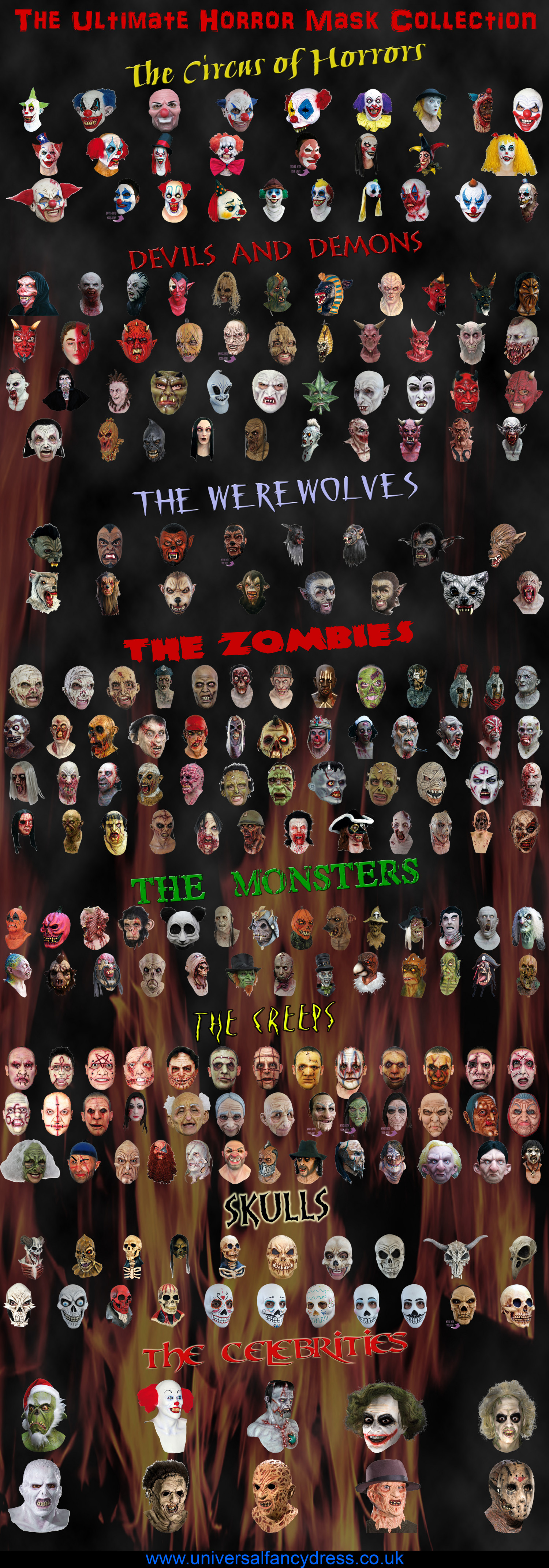 The Ultimate Halloween Horror Mask Collection Infographic