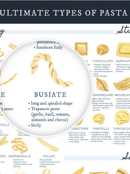 The Ultimate List of Pasta Shapes: +180 Shapes and its sauces Infographic