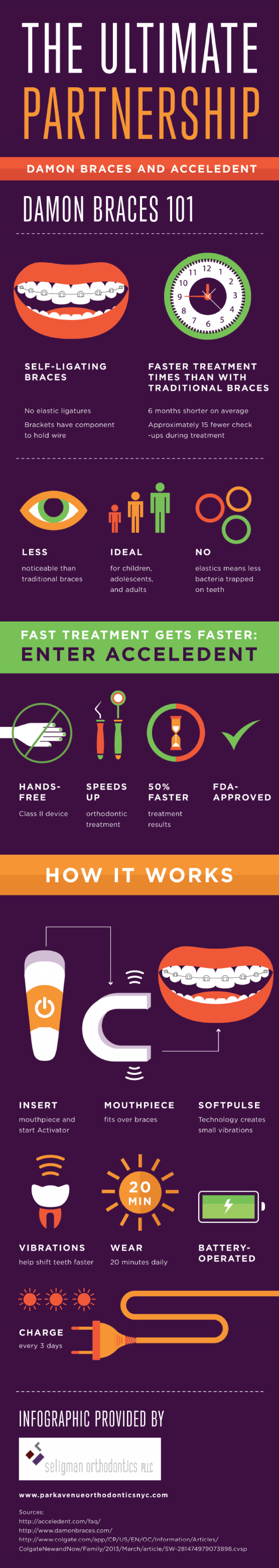 The Ultimate Partnership: Damon Braces and AcceleDent  Infographic