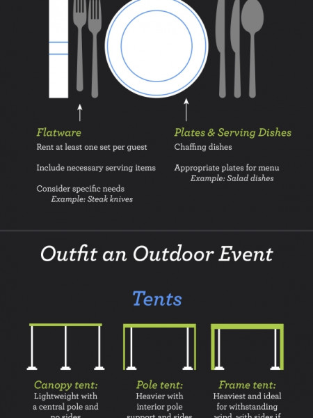 The Ultimate Party Rental Checklist Infographic