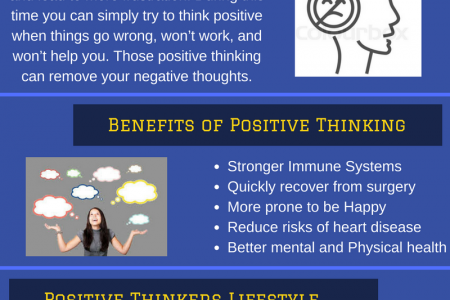 The Ultimate Power of Positive Thinking Infographic