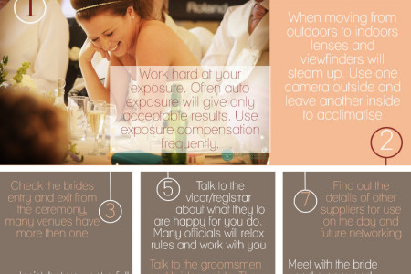 The Ultimate Professional Wedding Photography Tips Infographic
