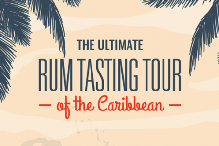 The Ultimate Rum Tasting Tour Of The Caribbean [Infographic] Infographic