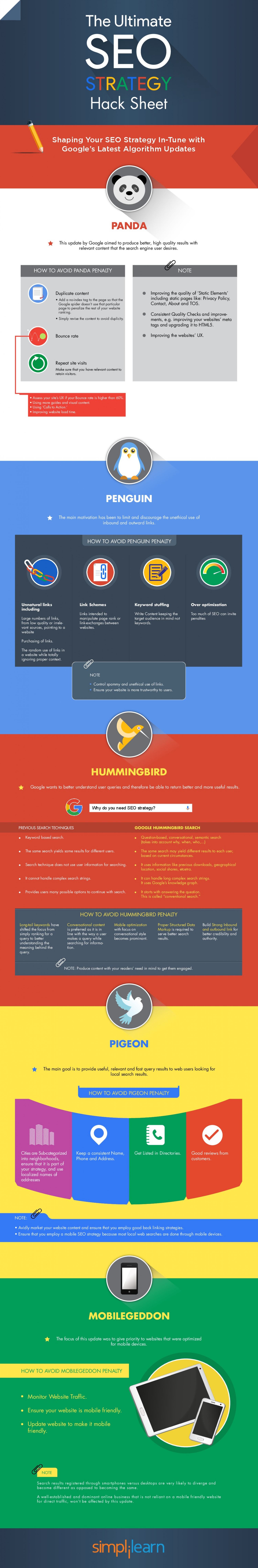 The Ultimate SEO Strategy Hacksheet Infographic