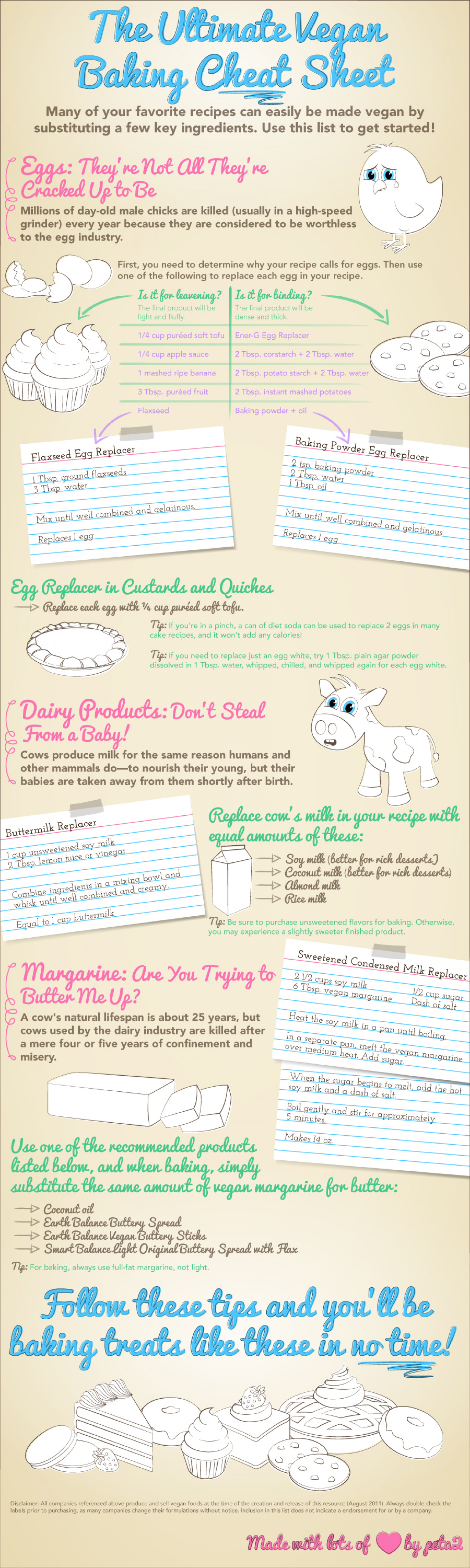The Ultimate Vegan Baking Cheat Sheet Infographic