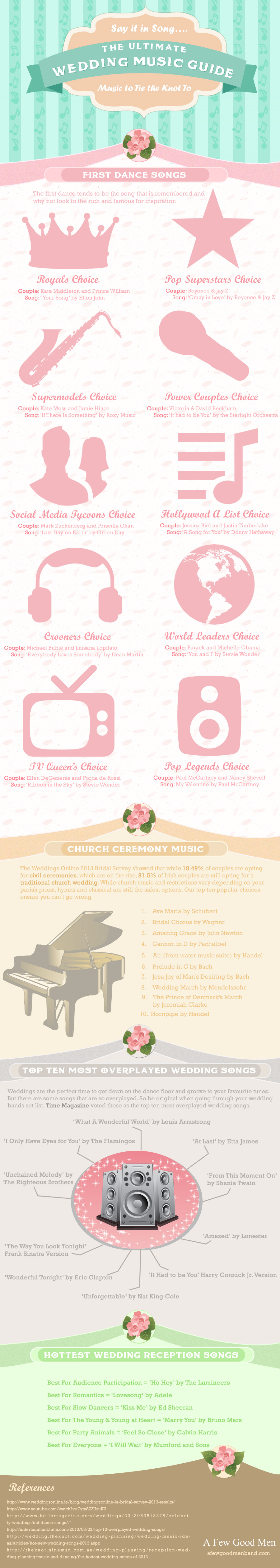 The Ultimate Wedding Music Guide Infographic