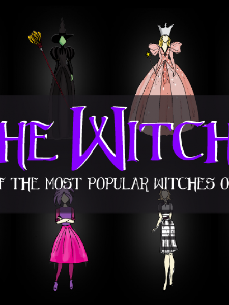 The Ultimate Witches Collection - Can You Recognize All of Them? Infographic