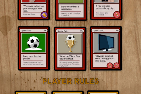 The Ultimate World Cup 2014 Drinking Game Infographic
