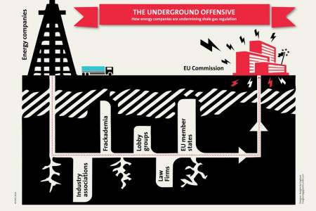 The Underground Offensive Infographic