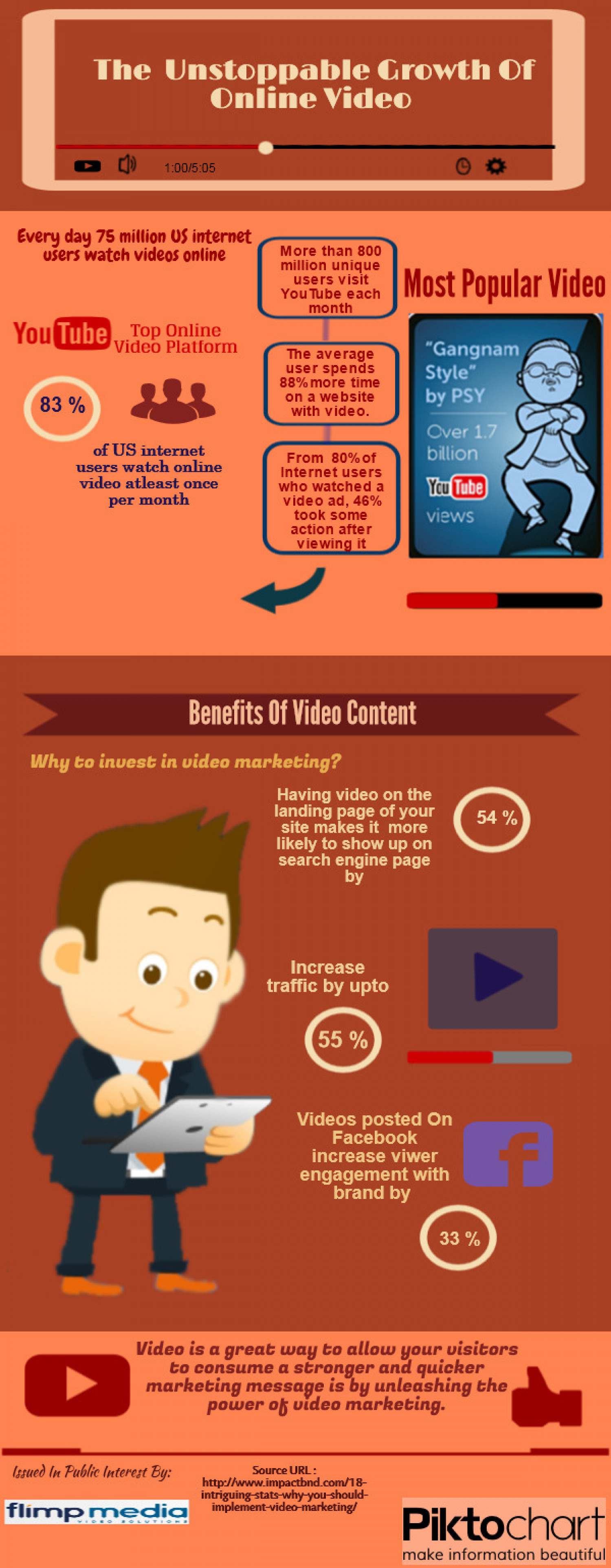 Infographic over video