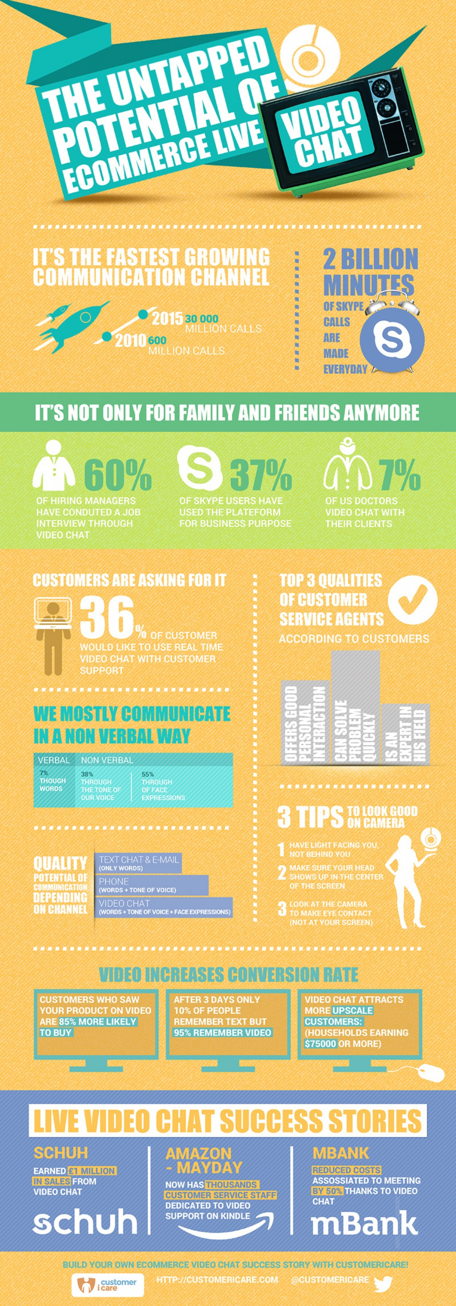 The Untapped Potential of Ecommerce Live Video Chat Infographic