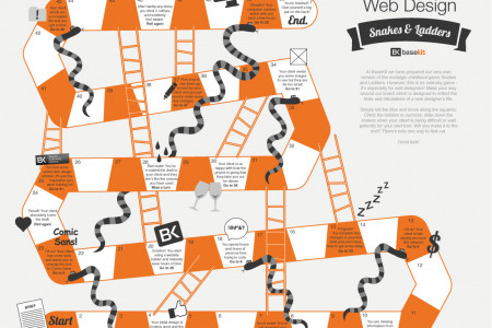 The Ups And Downs Of Being A Web Designer - Snakes  Infographic