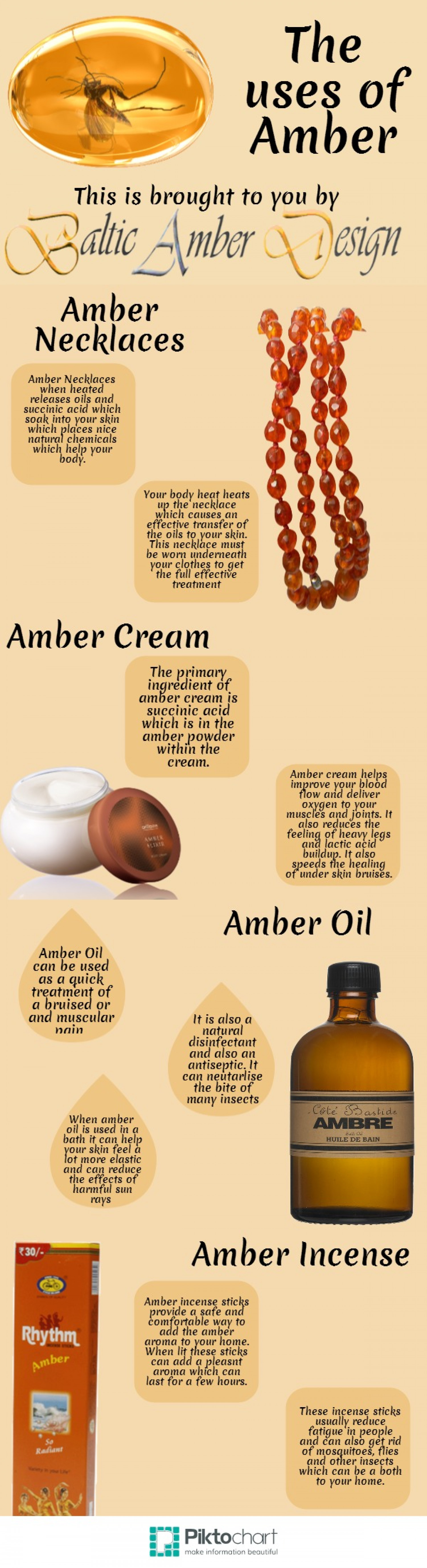 The uses of Amber Infographic