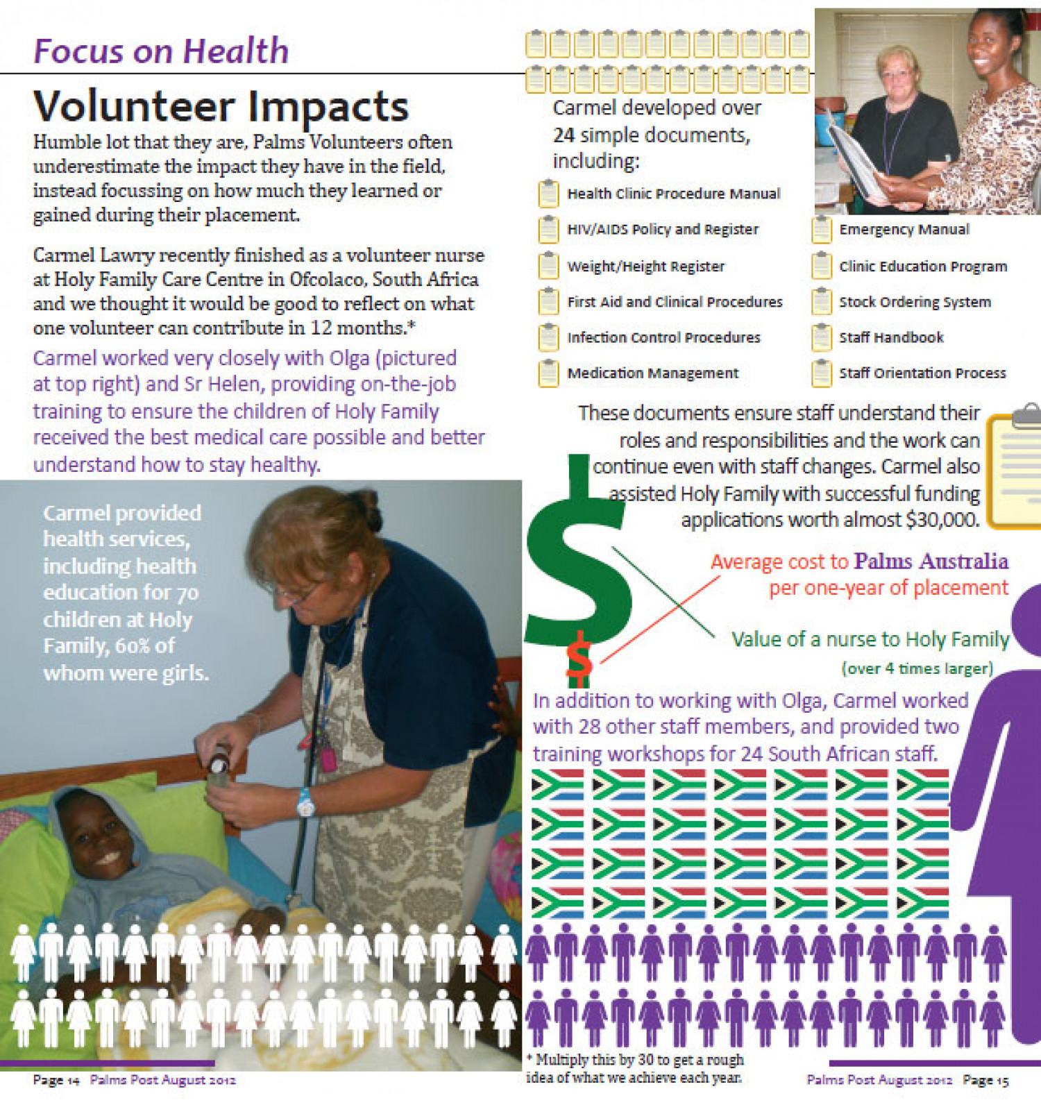 The value of a volunteer Infographic