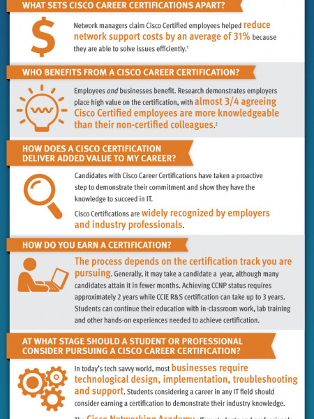 The Value of Career and Professional Certifications Infographic