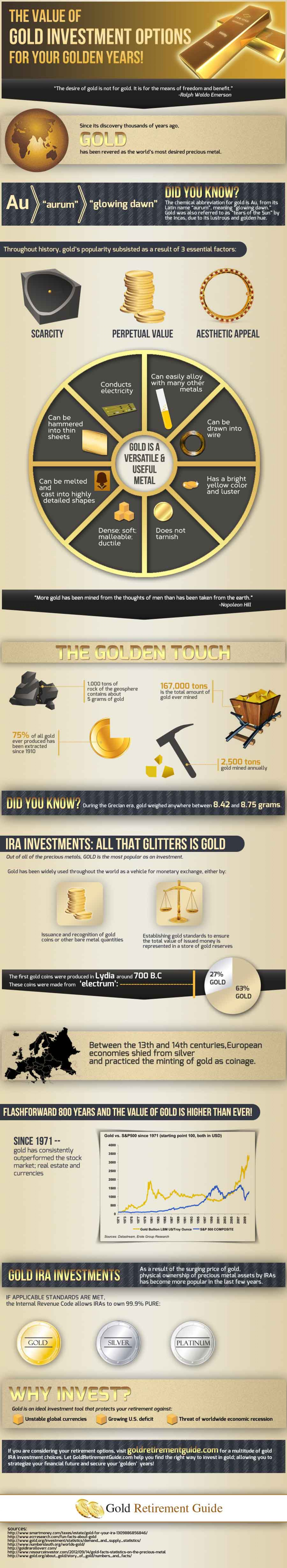The Value of Gold Investment Option For Your Golden Years Infographic