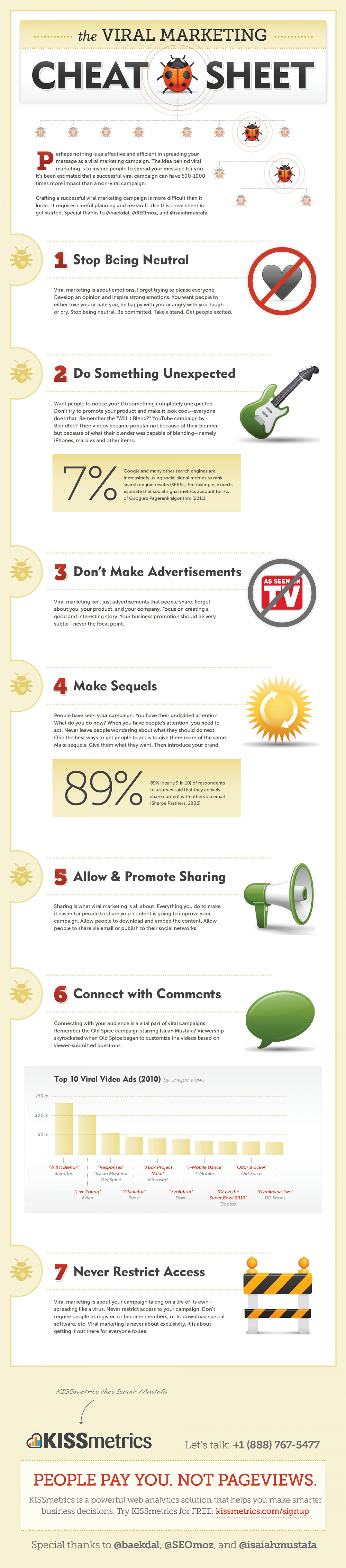 The Viral Marketing Cheat Sheet Infographic