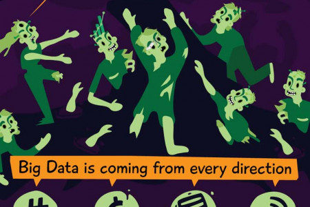 The Walking Data Infographic