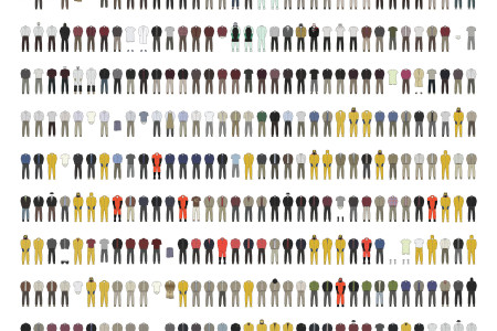 The Wardrobe of Walter White Infographic
