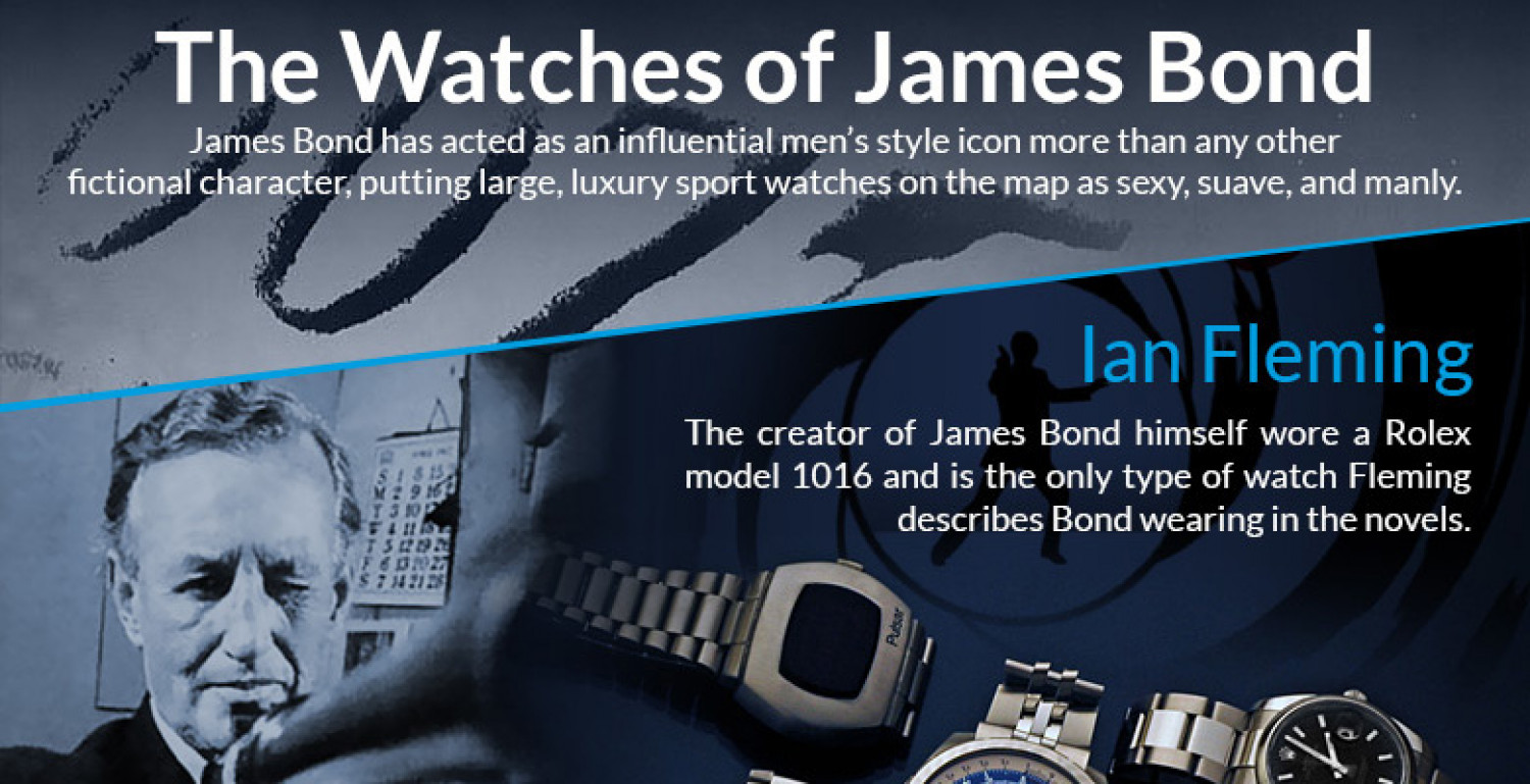 The Watches of James Bond  Infographic