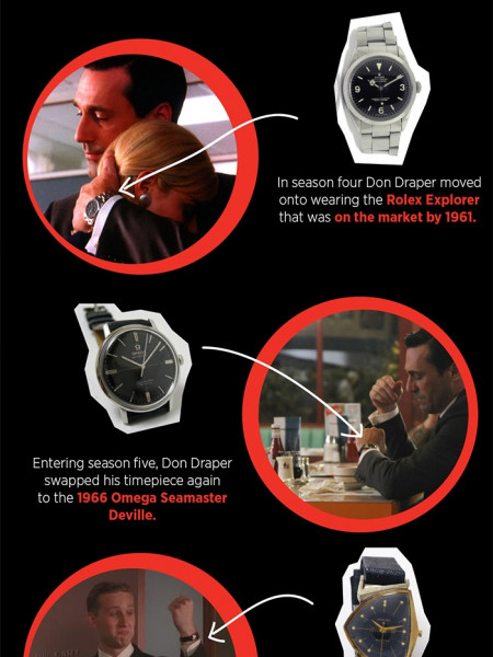 The Watches of Mad Men Infographic