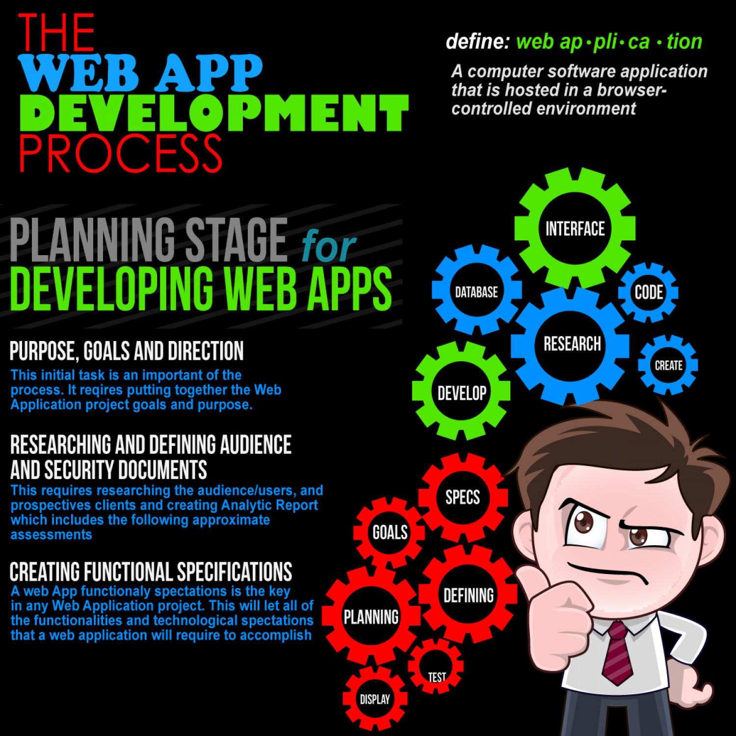 The Web App Development Process Infographic