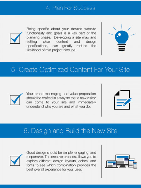 10 Point Checklist for Your Website Redesign Infographic