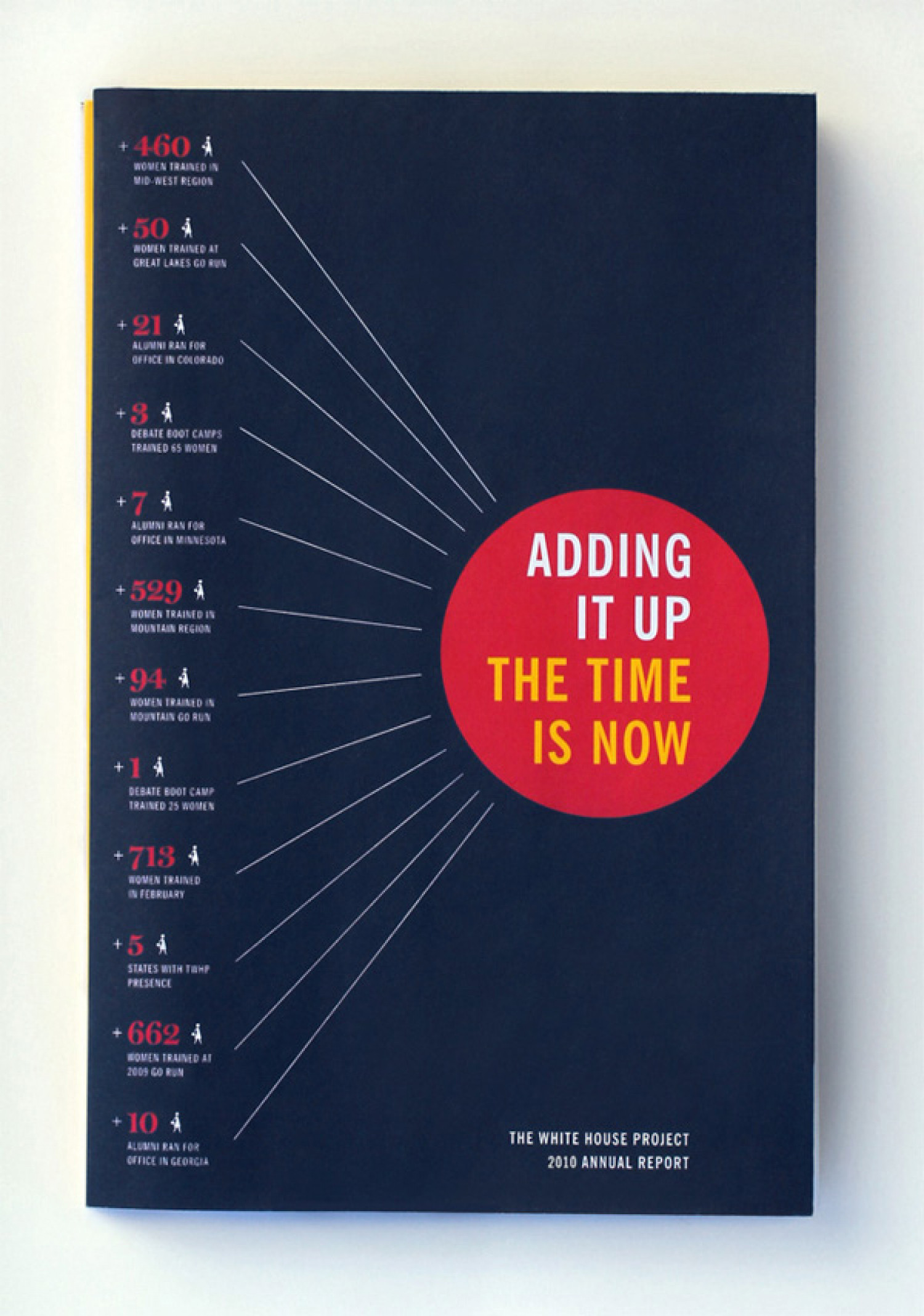 The White House Project Annual Report - FPO: For Print Only Infographic