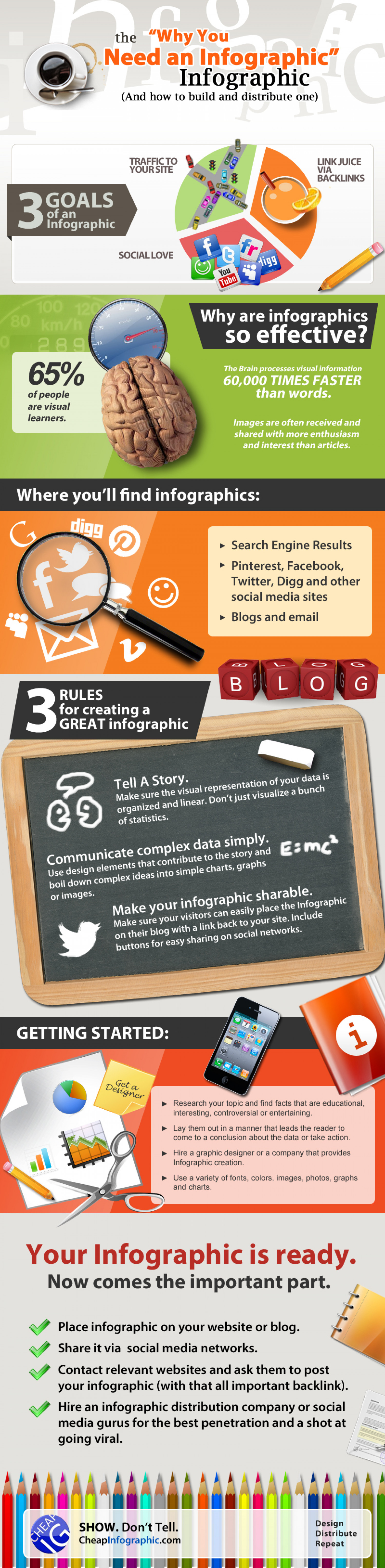 "The ""Why You Need an Infographic"" Infographic Infographic"