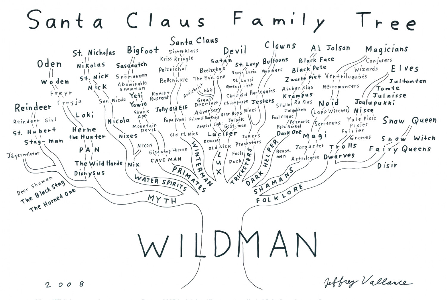The wild origins of Santa Claus Infographic