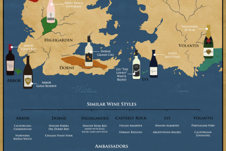 The Wines of Game of Thrones Infographic