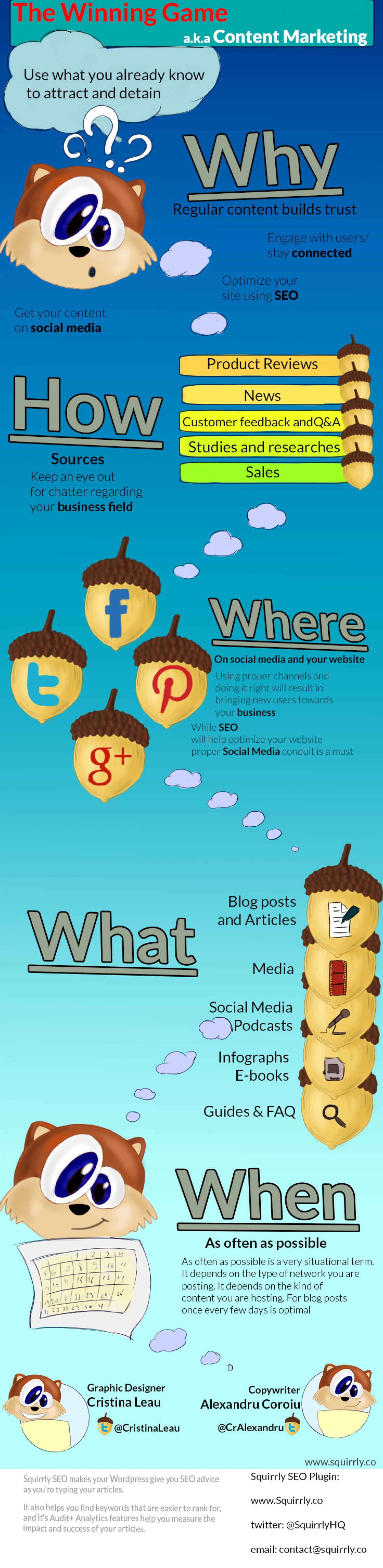 The Winning Game a.k.a Content Marketing Infographic