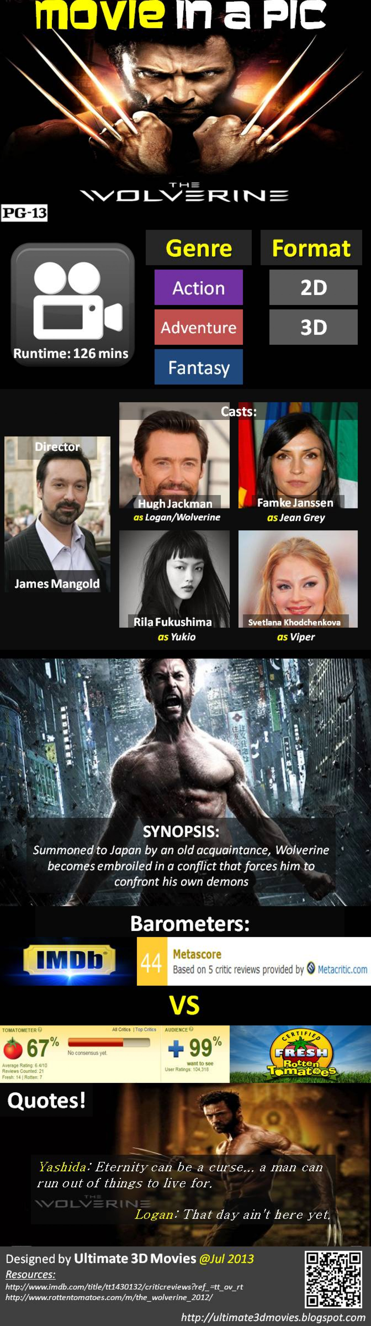 The Wolverine - Movie In A Pic Infographic