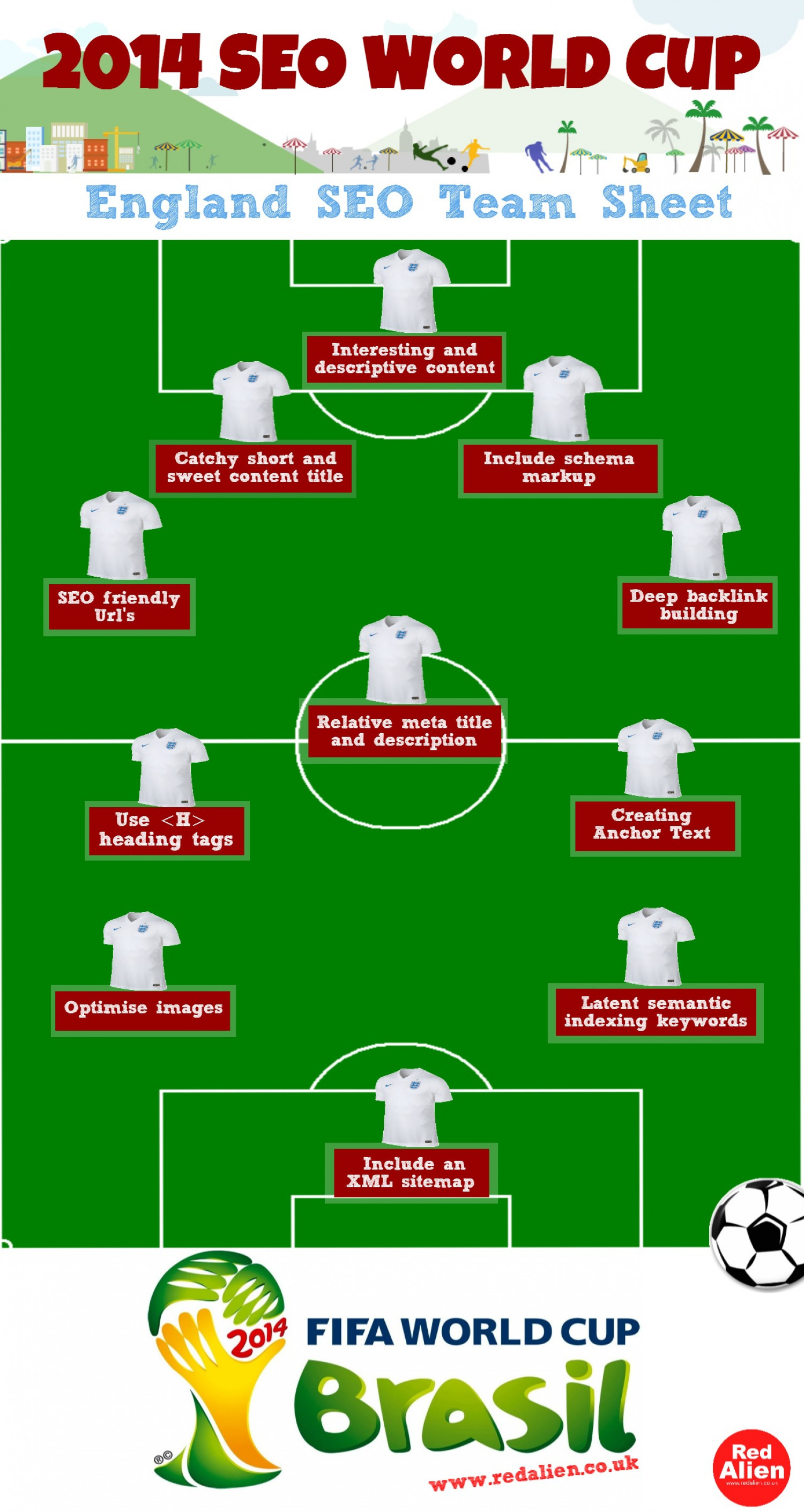 The World Cup SEO Team Sheet Infographic